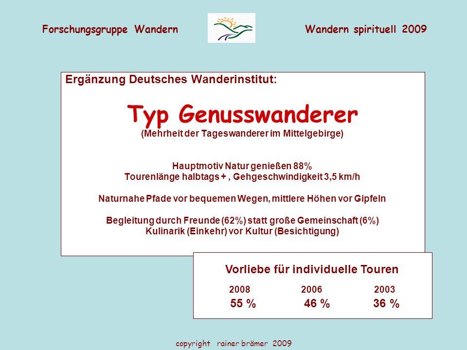 Forschungsgruppe WandernWandern spirituell 2009 copyright rainer brämer 2009 Ergänzung Deutsches Wanderinstitut: Typ Genusswanderer (Mehrheit der Tage