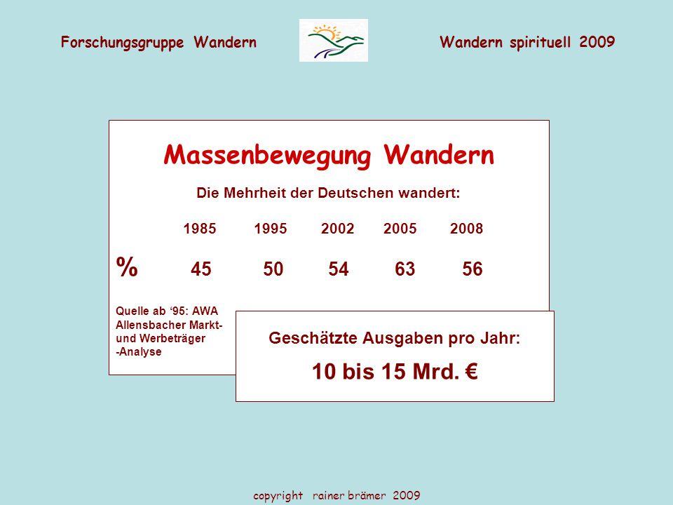 Forschungsgruppe WandernWandern spirituell 2009 copyright rainer brämer 2009 Massenbewegung Wandern Die Mehrheit der Deutschen wandert: 1985 1995 2002