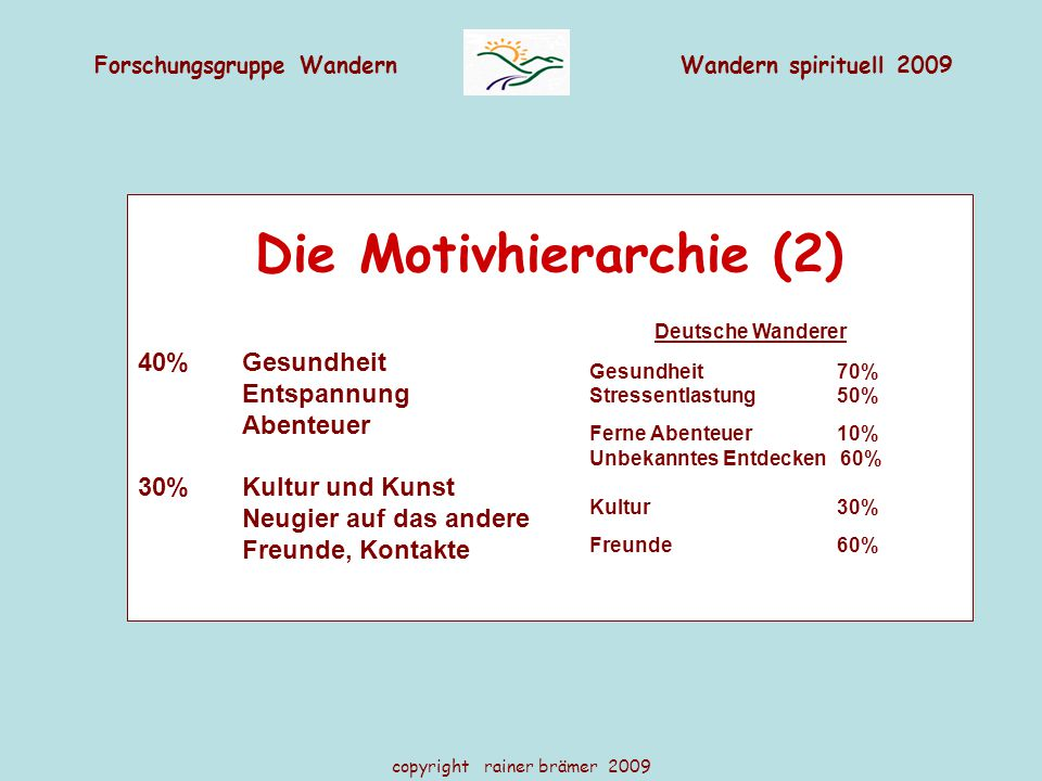 Forschungsgruppe WandernWandern spirituell 2009 copyright rainer brämer 2009 Die Motivhierarchie (2) 40% Gesundheit Entspannung Abenteuer 30% Kultur u