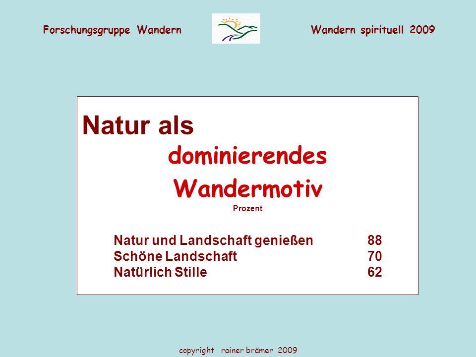 Forschungsgruppe WandernWandern spirituell 2009 copyright rainer brämer 2009 Natur als dominierendes Wandermotiv Prozent Natur und Landschaft genießen