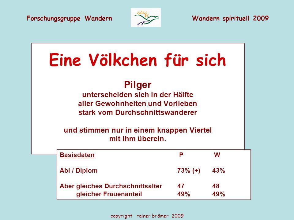 Forschungsgruppe WandernWandern spirituell 2009 copyright rainer brämer 2009 Eine Völkchen für sich Pilger unterscheiden sich in der Hälfte aller Gewo