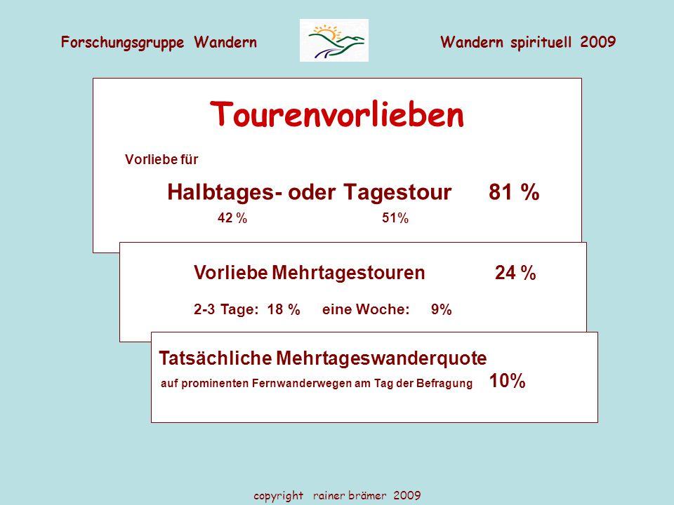 Forschungsgruppe WandernWandern spirituell 2009 copyright rainer brämer 2009 Tourenvorlieben Vorliebe für Halbtages- oder Tagestour 81 % 42 % 51% Vorl