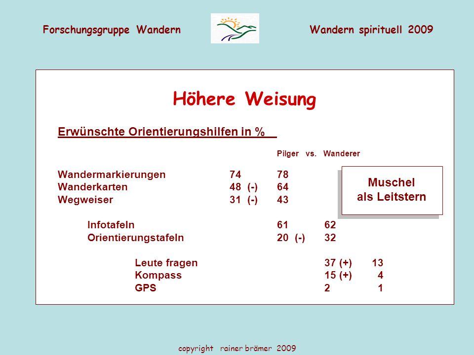 Forschungsgruppe WandernWandern spirituell 2009 copyright rainer brämer 2009 Höhere Weisung Erwünschte Orientierungshilfen in % Pilger vs. Wanderer Wa