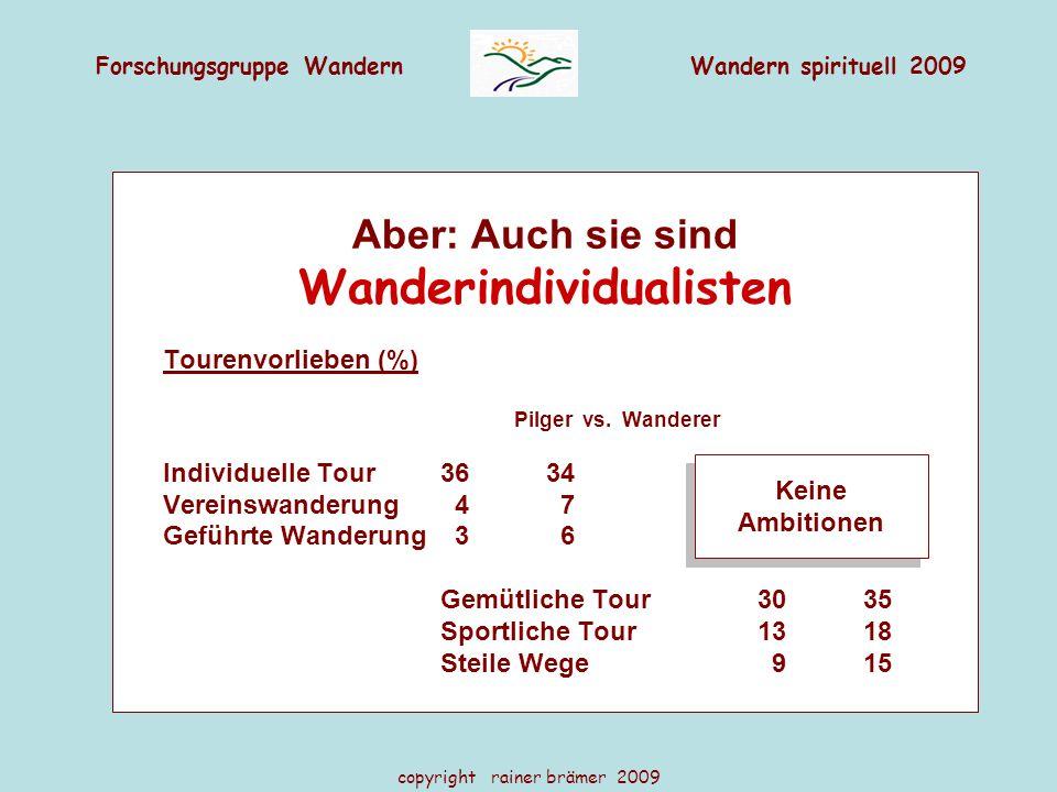 Forschungsgruppe WandernWandern spirituell 2009 copyright rainer brämer 2009 Aber: Auch sie sind Wanderindividualisten Tourenvorlieben (%) Pilger vs.