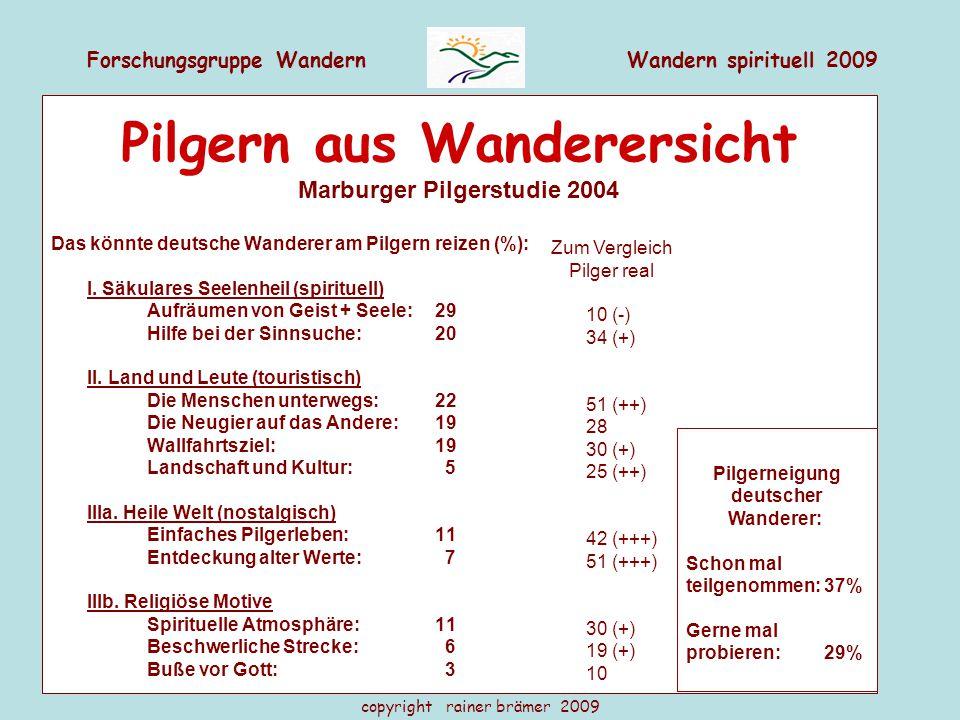 Forschungsgruppe WandernWandern spirituell 2009 copyright rainer brämer 2009 Pilgern aus Wanderersicht Marburger Pilgerstudie 2004 Das könnte deutsche