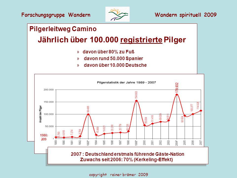 Forschungsgruppe WandernWandern spirituell 2009 copyright rainer brämer 2009 Pilgerleitweg Camino Jährlich über 100.000 registrierte Pilger »davon übe