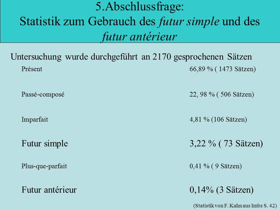 5.Abschlussfrage: Statistik zum Gebrauch des futur simple und des futur antérieur Untersuchung wurde durchgeführt an 2170 gesprochenen Sätzen Présent66,89 % ( 1473 Sätzen) Passé-composé22, 98 % ( 506 Sätzen) Imparfait4,81 % (106 Sätzen) Futur simple3,22 % ( 73 Sätzen) Futur antérieur0,14% (3 Sätzen) Plus-que-parfait0,41 % ( 9 Sätzen) (Statistik von F.
