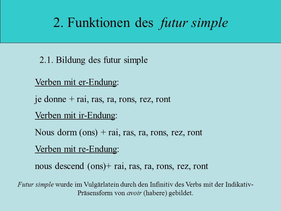 2.Funktionen des futur simple 2.1.
