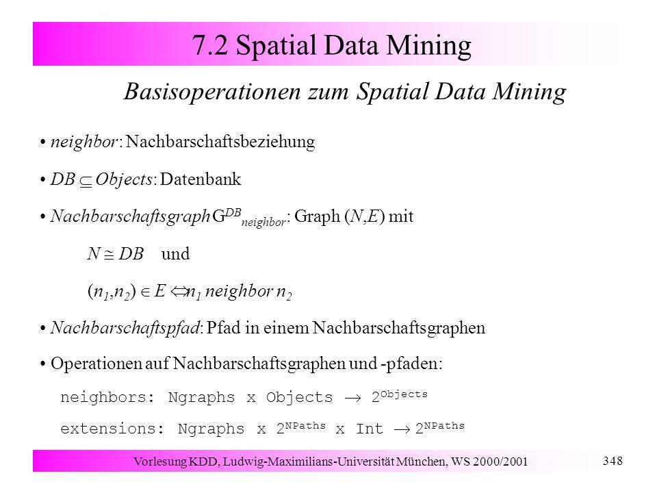 Vorlesung KDD, Ludwig-Maximilians-Universität München, WS 2000/2001 348 7.2 Spatial Data Mining Basisoperationen zum Spatial Data Mining neighbor: Nachbarschaftsbeziehung DB  Objects: Datenbank Nachbarschaftsgraph G DB neighbor : Graph (N,E) mit N  DB und (n 1,n 2 )  E  n 1 neighbor n 2 Nachbarschaftspfad: Pfad in einem Nachbarschaftsgraphen Operationen auf Nachbarschaftsgraphen und -pfaden: neighbors: Ngraphs x Objects  2 Objects extensions: Ngraphs x 2 NPaths x Int  2 NPaths
