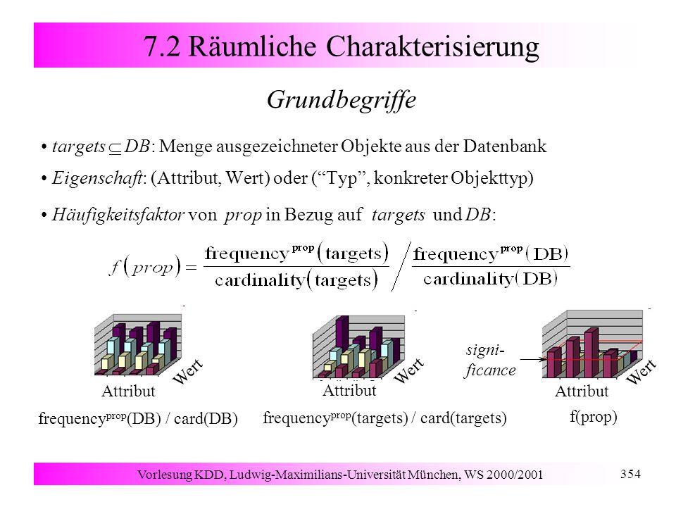 Vorlesung KDD, Ludwig-Maximilians-Universität München, WS 2000/2001 354 7.2 Räumliche Charakterisierung Grundbegriffe targets  DB: Menge ausgezeichneter Objekte aus der Datenbank Eigenschaft: (Attribut, Wert) oder ( Typ , konkreter Objekttyp) Häufigkeitsfaktor von prop in Bezug auf targets  und DB: frequency prop (DB) / card(DB) frequency prop (targets) / card(targets) f(prop) Wert Attribut Wert Attribut Wert Attribut signi- ficance