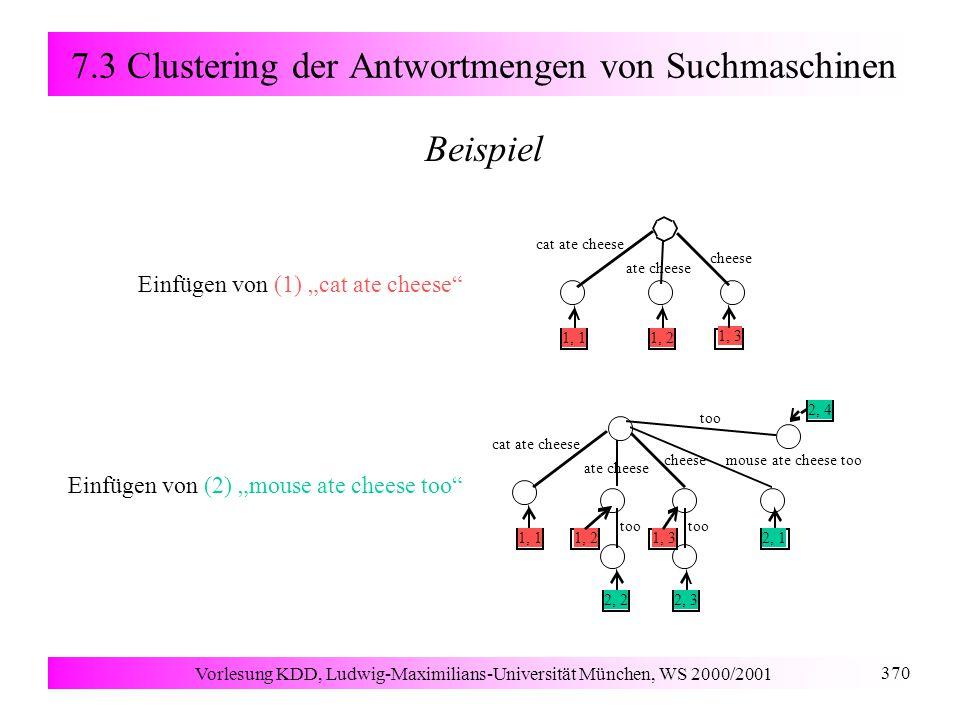 """Vorlesung KDD, Ludwig-Maximilians-Universität München, WS 2000/2001 370 7.3 Clustering der Antwortmengen von Suchmaschinen Beispiel Einfügen von (1) """"cat ate cheese Einfügen von (2) """"mouse ate cheese too cat ate cheese cheese ate cheese 1, 11, 2 1, 3"""