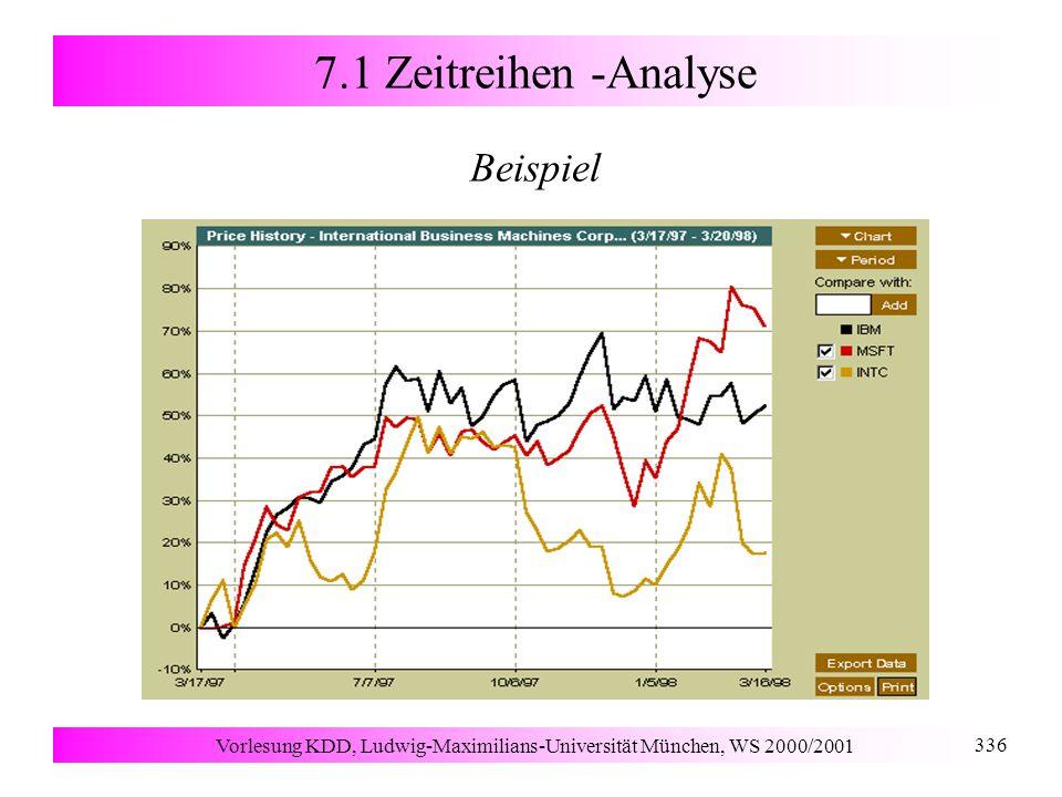 Vorlesung KDD, Ludwig-Maximilians-Universität München, WS 2000/2001 336 7.1 Zeitreihen -Analyse Beispiel