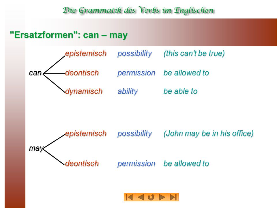 Ersatzformen : can – may can mayepistemischpossibility (this can t be true) dynamischability be able to deontischpermission be allowed to epistemischpossibility (John may be in his office) deontischpermission be allowed to