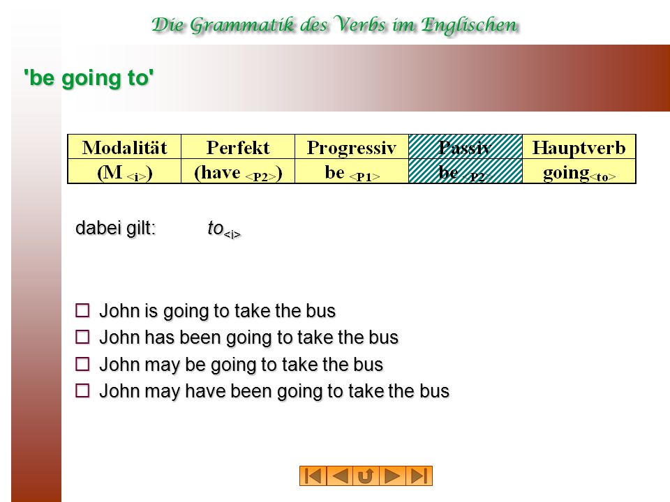 be going to  John is going to take the bus  John has been going to take the bus  John may be going to take the bus  John may have been going to take the bus dabei gilt:to dabei gilt:to