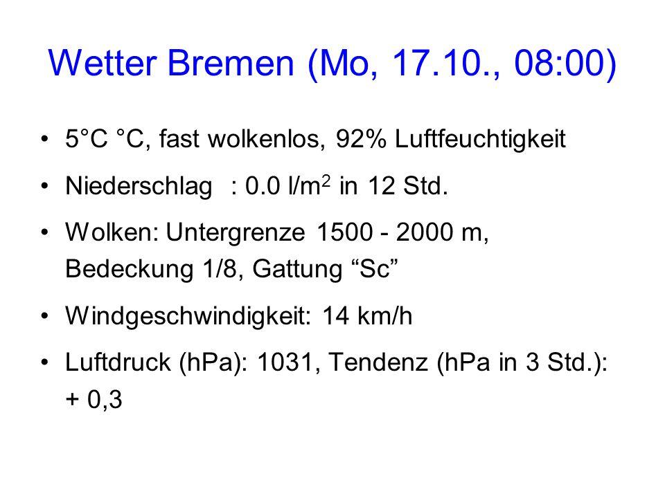 Wetter Bremen (Mo, 17.10., 08:00) 5°C °C, fast wolkenlos, 92% Luftfeuchtigkeit Niederschlag : 0.0 l/m 2 in 12 Std.