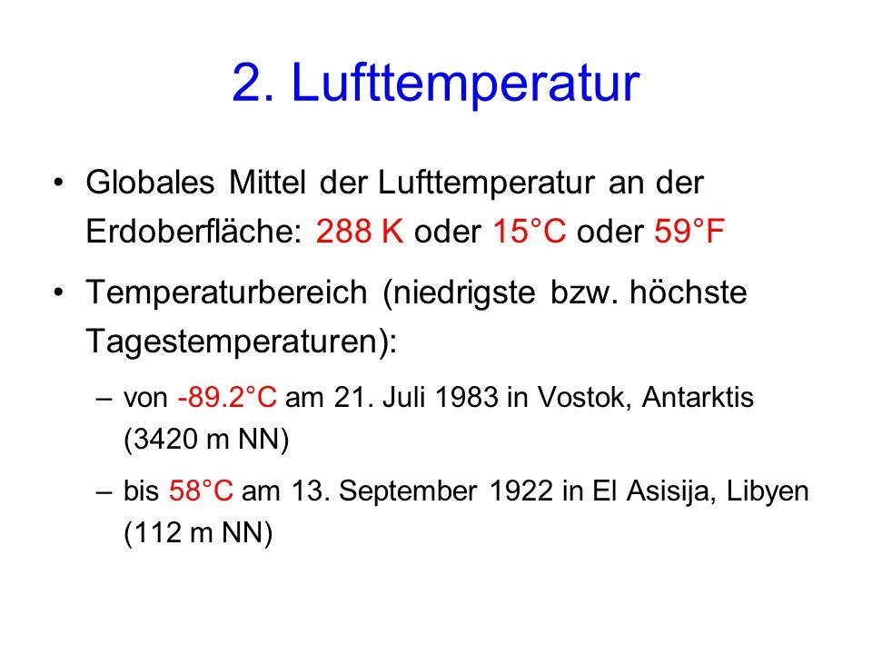 2. Lufttemperatur Globales Mittel der Lufttemperatur an der Erdoberfläche: 288 K oder 15°C oder 59°F Temperaturbereich (niedrigste bzw. höchste Tagest