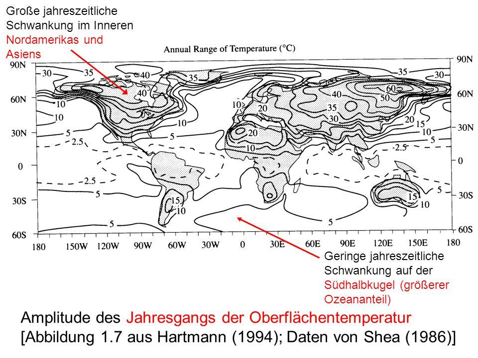 Amplitude des Jahresgangs der Oberflächentemperatur [Abbildung 1.7 aus Hartmann (1994); Daten von Shea (1986)] Große jahreszeitliche Schwankung im Inneren Nordamerikas und Asiens Geringe jahreszeitliche Schwankung auf der Südhalbkugel (größerer Ozeananteil)