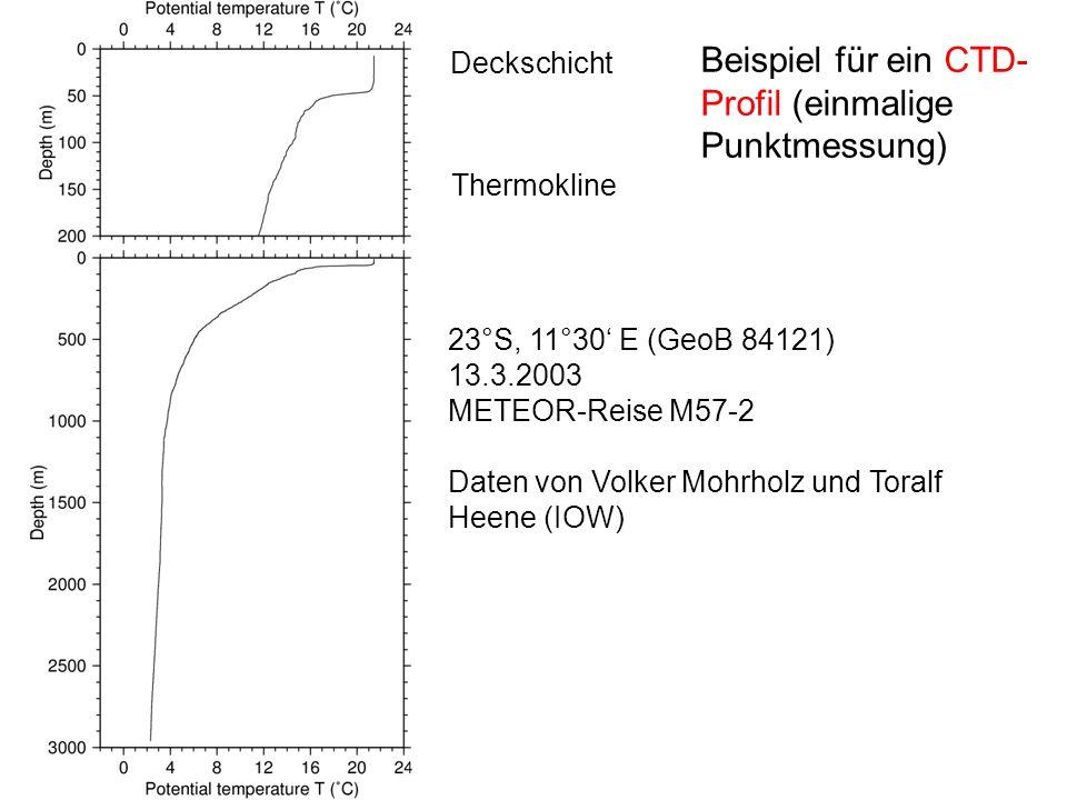 23°S, 11°30' E (GeoB 84121) 13.3.2003 METEOR-Reise M57-2 Daten von Volker Mohrholz und Toralf Heene (IOW) Deckschicht Thermokline Beispiel für ein CTD- Profil (einmalige Punktmessung)