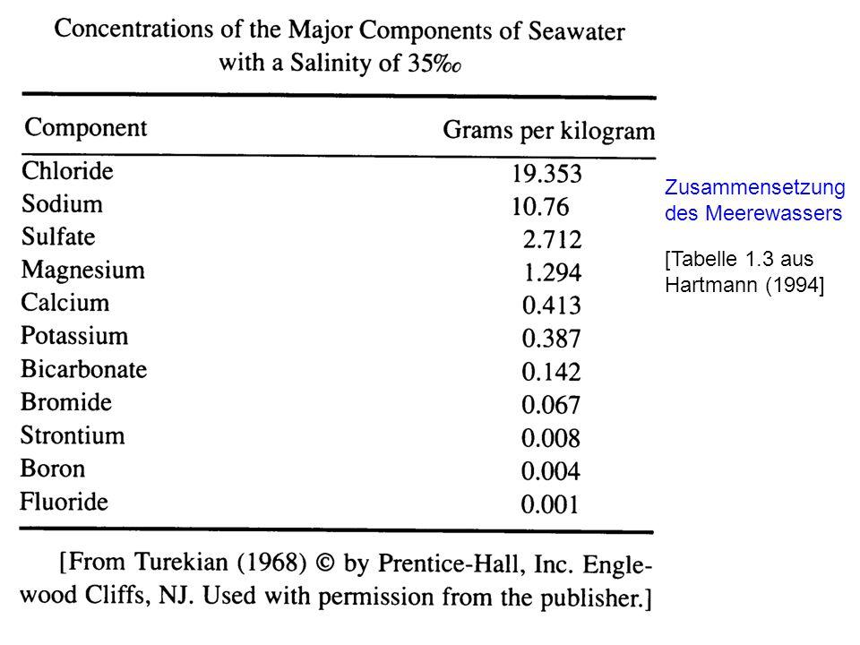 [Tabelle 1.3 aus Hartmann (1994] Zusammensetzung des Meerewassers