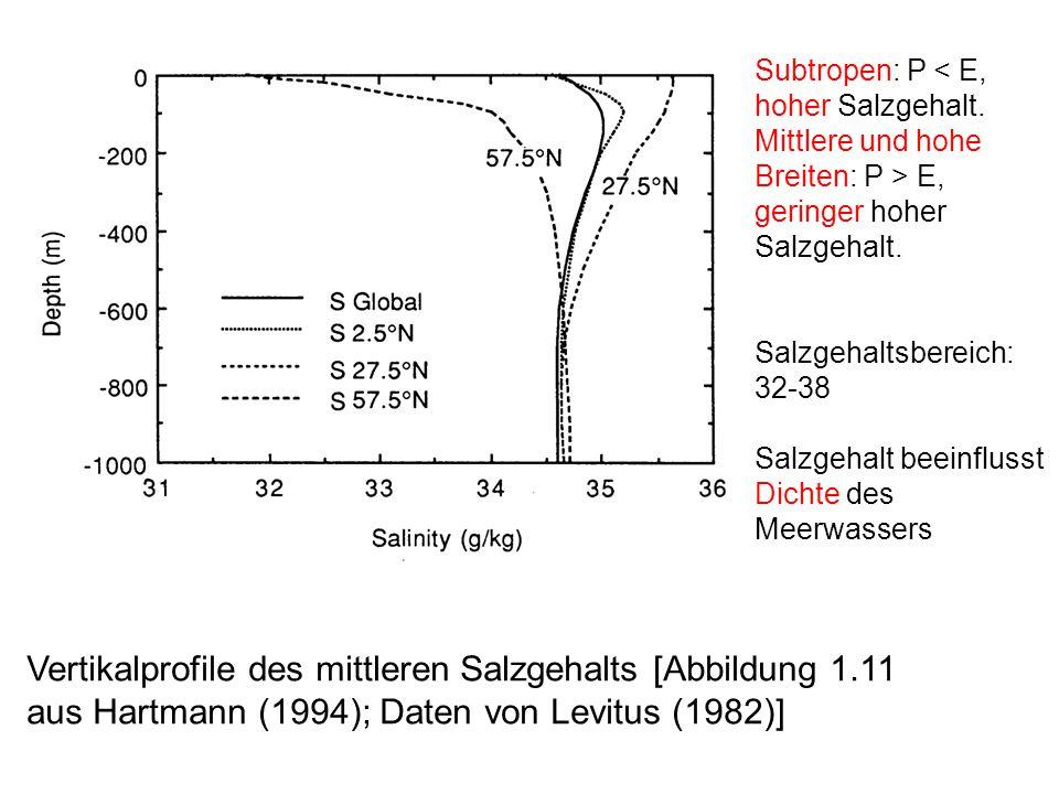 Vertikalprofile des mittleren Salzgehalts [Abbildung 1.11 aus Hartmann (1994); Daten von Levitus (1982)] Subtropen: P < E, hoher Salzgehalt.