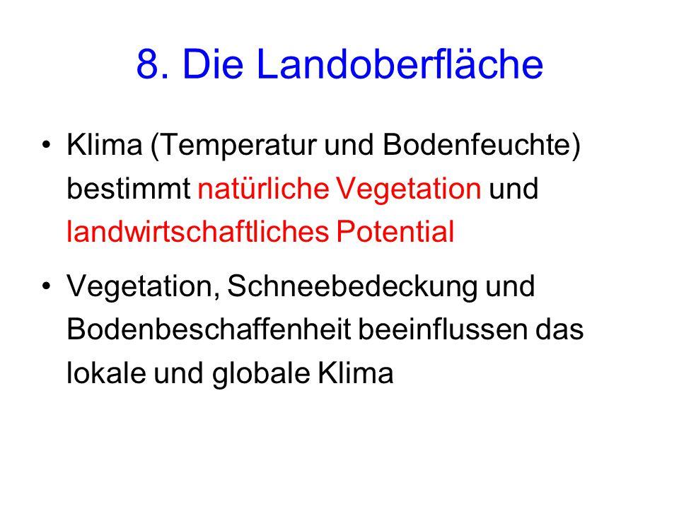 8. Die Landoberfläche Klima (Temperatur und Bodenfeuchte) bestimmt natürliche Vegetation und landwirtschaftliches Potential Vegetation, Schneebedeckun
