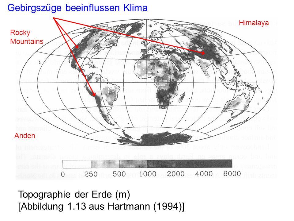 Topographie der Erde (m) [Abbildung 1.13 aus Hartmann (1994)] Gebirgszüge beeinflussen Klima Rocky Mountains Himalaya Anden