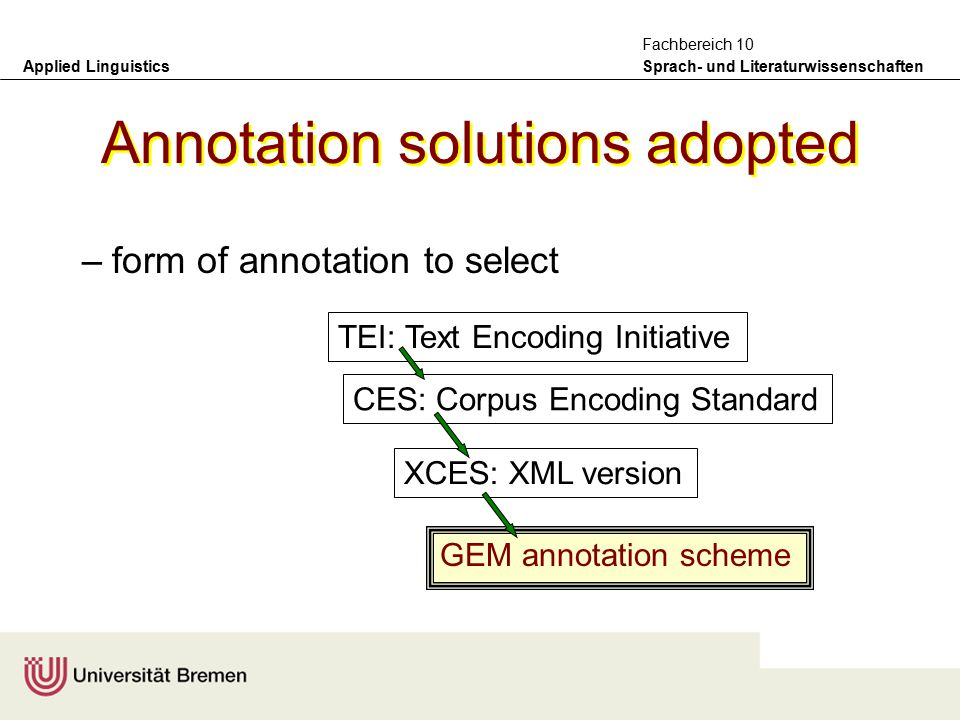 Applied Linguistics Sprach- und Literaturwissenschaften Fachbereich 10 Summary of annotation problems raised –form of annotation to select –criteria for recognising units –multiple non-isomorphic intersecting hierarchies –non-linear information –complex query requirements