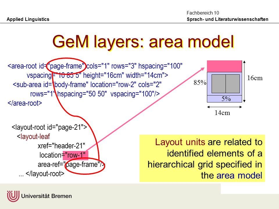 Applied Linguistics Sprach- und Literaturwissenschaften Fachbereich 10 Complete layout structure + page model