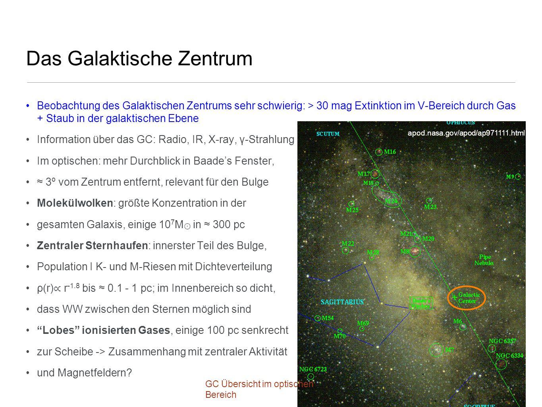 Das Galaktische Zentrum Beobachtung des Galaktischen Zentrums sehr schwierig: > 30 mag Extinktion im V-Bereich durch Gas + Staub in der galaktischen E
