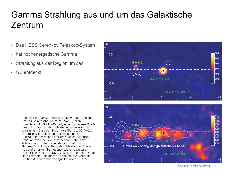 Gamma Strahlung aus und um das Galaktische Zentrum Das HESS Cerenkov Teleskop-System hat hochenergetische Gamma Strahlung aus der Region um das GC ent