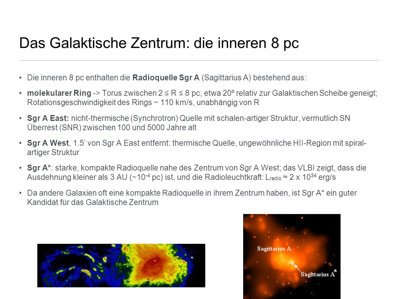 Das Galaktische Zentrum: die inneren 8 pc Die inneren 8 pc enthalten die Radioquelle Sgr A (Sagittarius A) bestehend aus: molekularer Ring -> Torus zw