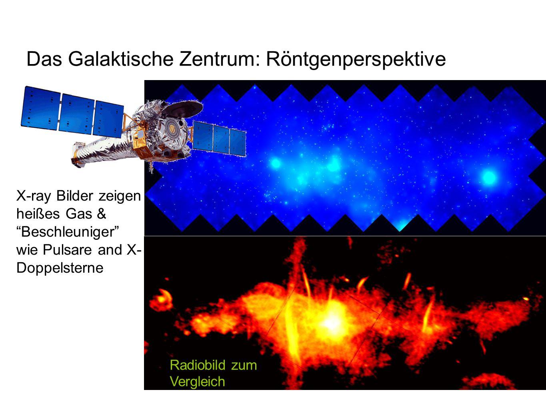 """Das Galaktische Zentrum: Röntgenperspektive X-ray Bilder zeigen heißes Gas & """"Beschleuniger"""" wie Pulsare and X- Doppelsterne Radiobild zum Vergleich"""