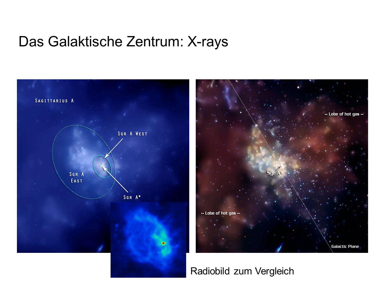 Das Galaktische Zentrum: X-rays Radiobild zum Vergleich