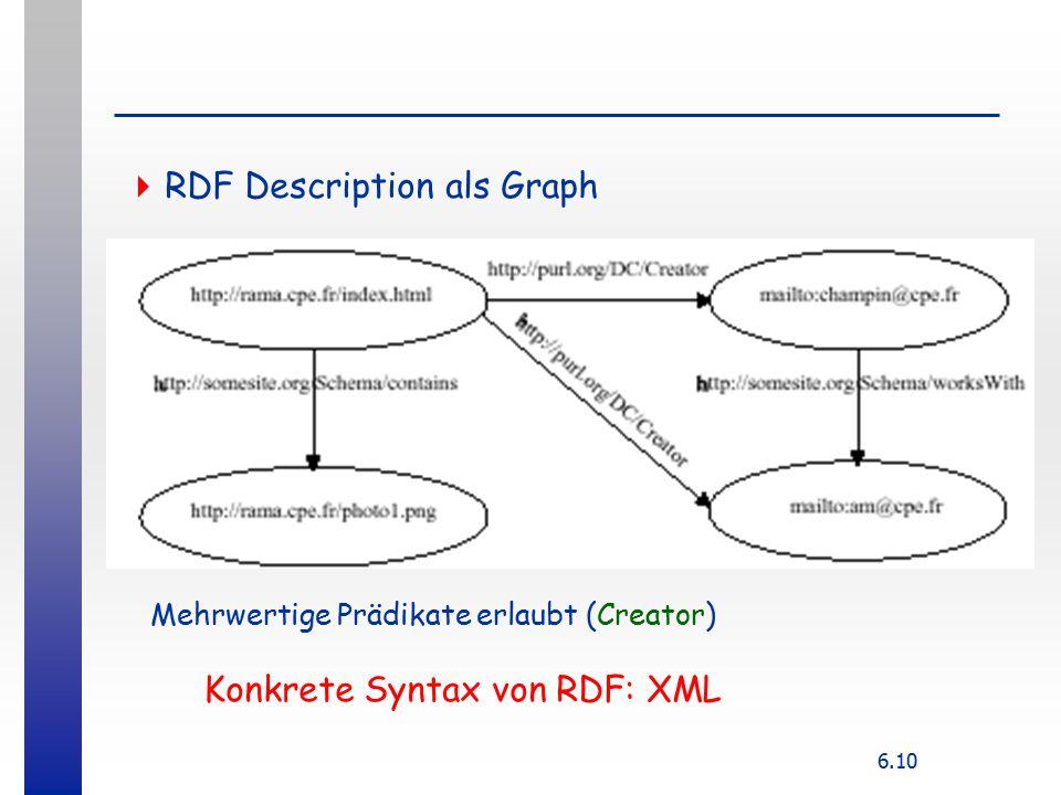 6.10  RDF Description als Graph Mehrwertige Prädikate erlaubt (Creator) Konkrete Syntax von RDF: XML