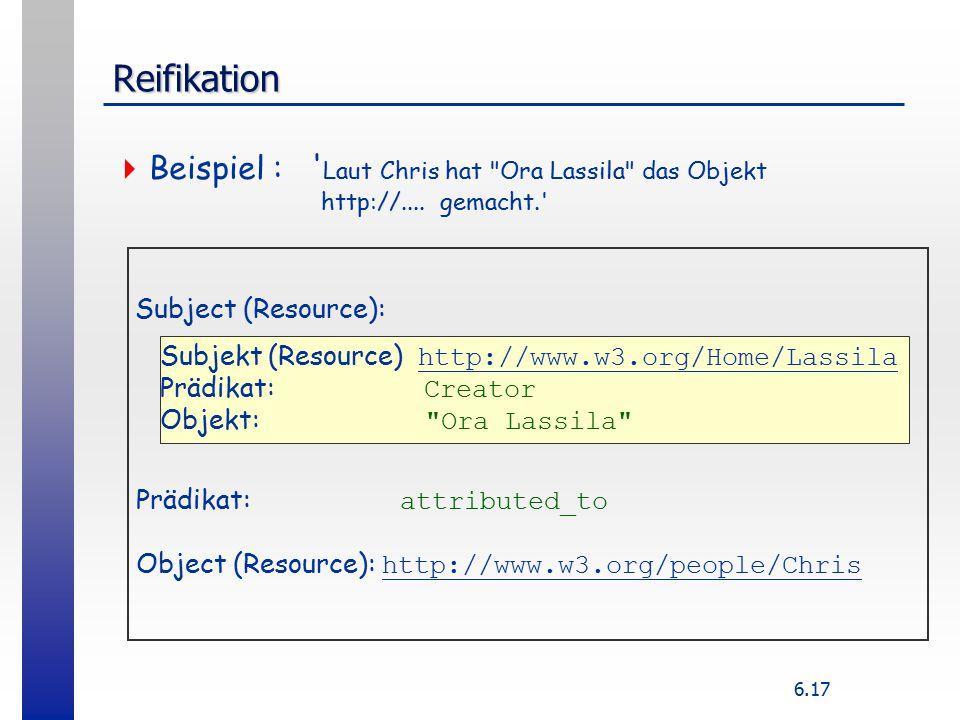6.17 Reifikation  Beispiel : Laut Chris hat Ora Lassila das Objekt http://....