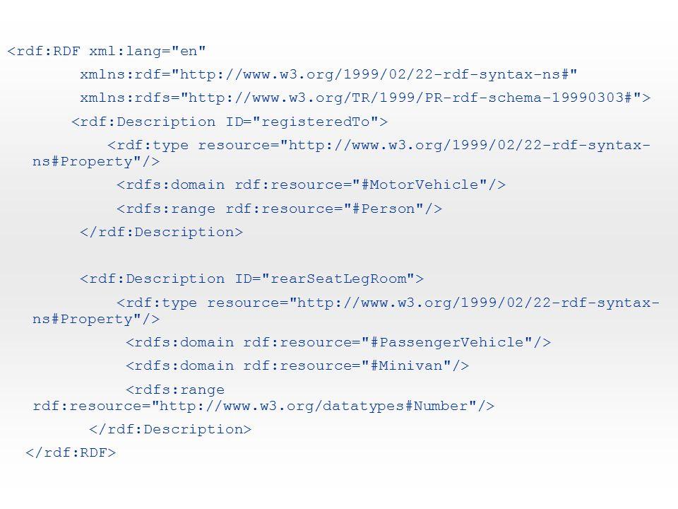 <rdf:RDF xml:lang= en xmlns:rdf= http://www.w3.org/1999/02/22-rdf-syntax-ns# xmlns:rdfs= http://www.w3.org/TR/1999/PR-rdf-schema-19990303# >