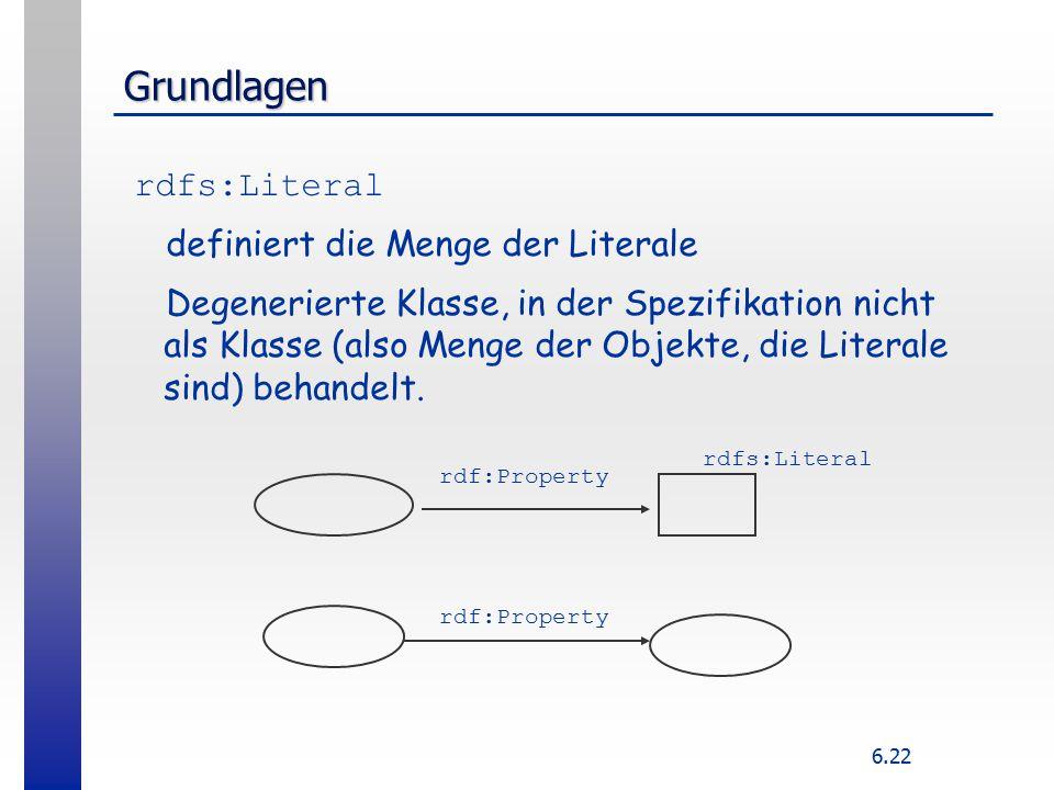 6.22 Grundlagen rdfs:Literal definiert die Menge der Literale Degenerierte Klasse, in der Spezifikation nicht als Klasse (also Menge der Objekte, die Literale sind) behandelt.