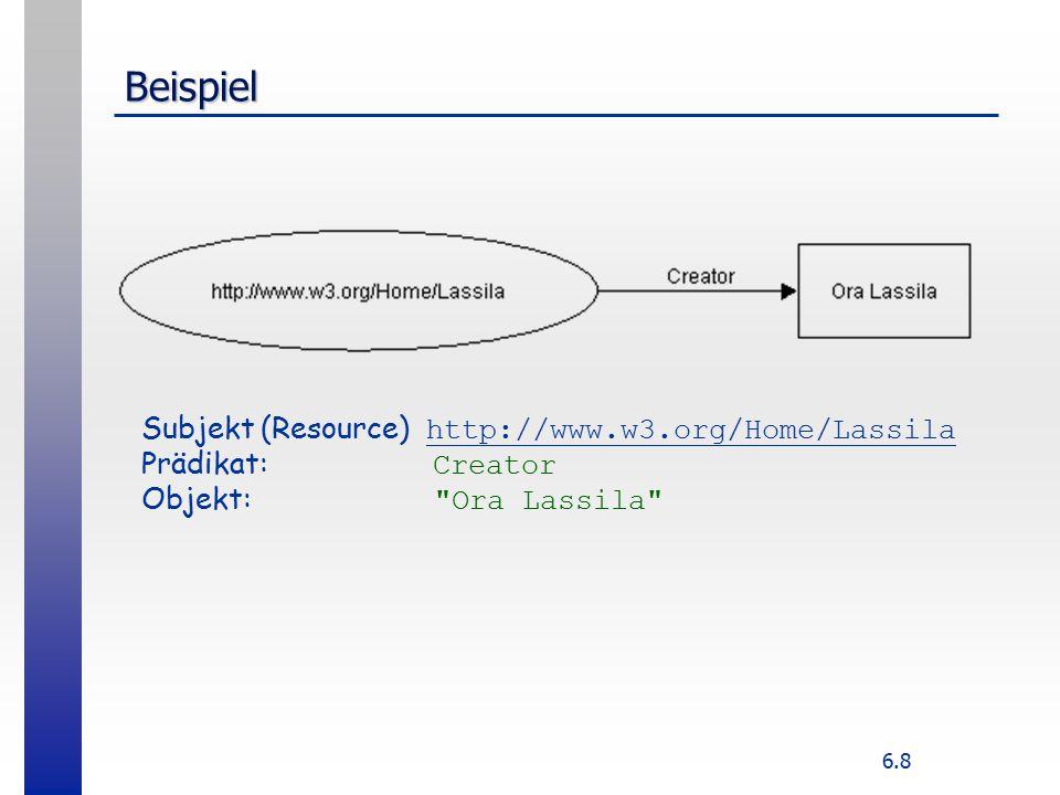 6.8 Beispiel Subjekt (Resource) http://www.w3.org/Home/Lassila http://www.w3.org/Home/Lassila Prädikat: Creator Objekt: