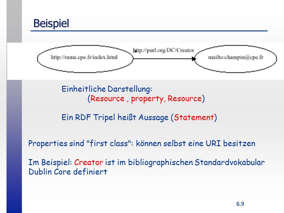 6.9 Beispiel Properties sind first class : können selbst eine URI besitzen Im Beispiel: Creator ist im bibliographischen Standardvokabular Dublin Core definiert Einheitliche Darstellung: (Resource, property, Resource) Ein RDF Tripel heißt Aussage (Statement)