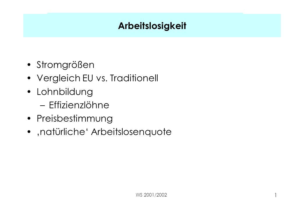 WS 2001/2002 1 6. Arbeitslosigkeit. Arbeitslosigkeit Stromgrößen Vergleich EU vs. Traditionell Lohnbildung –Effizienzlöhne Preisbestimmung 'natürliche