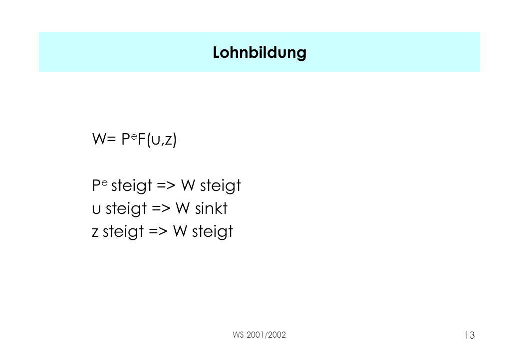 WS 2001/2002 13 Lohnbildung W= P e F(u,z) P e steigt => W steigt u steigt => W sinkt z steigt => W steigt