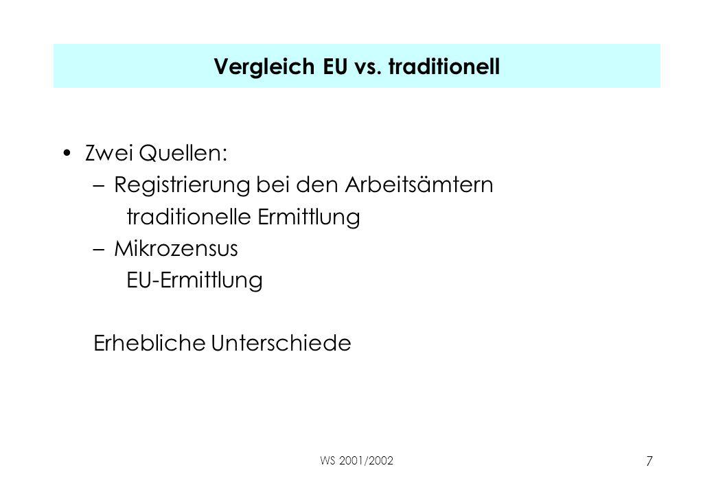 7 Vergleich EU vs. traditionell Zwei Quellen: –Registrierung bei den Arbeitsämtern traditionelle Ermittlung –Mikrozensus EU-Ermittlung Erhebliche Unte