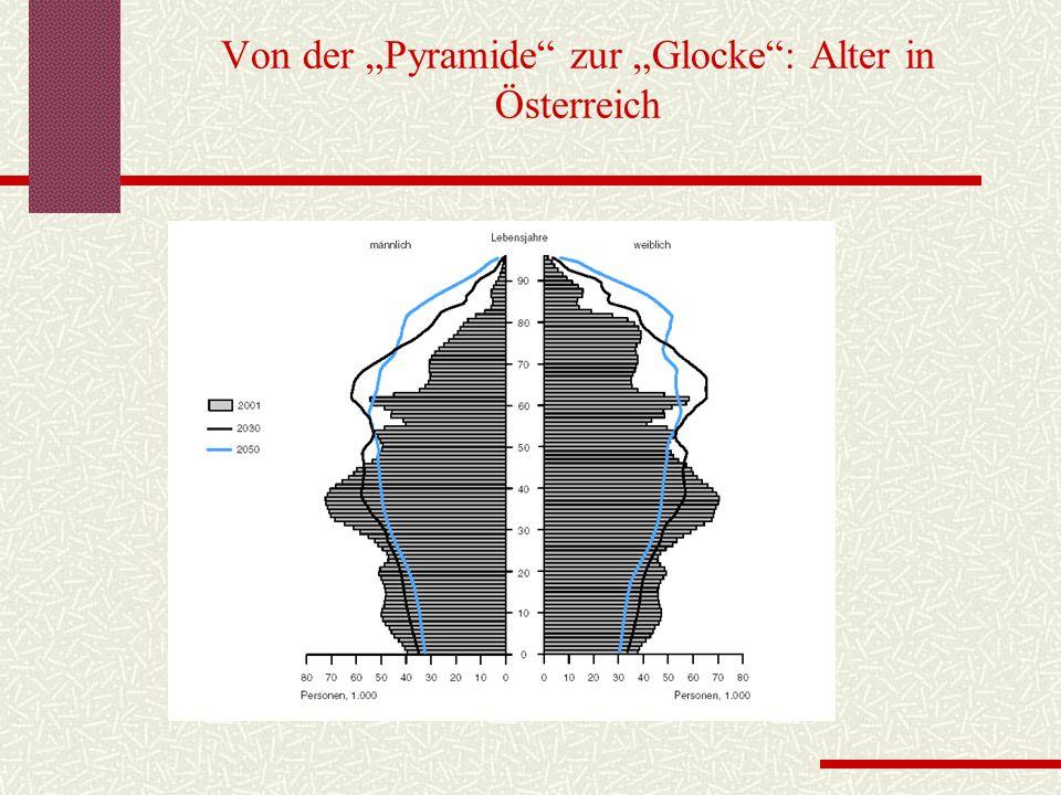 """Von der """"Pyramide zur """"Glocke : Alter in Österreich"""