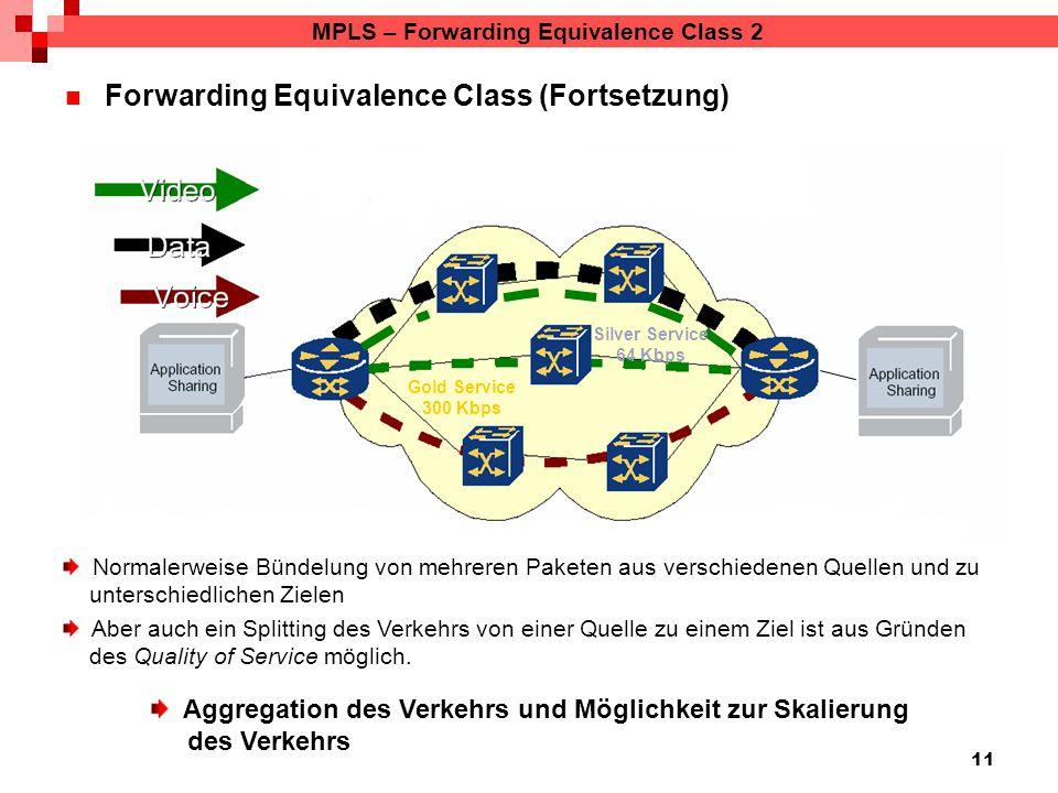 11 MPLS – Forwarding Equivalence Class 2 Forwarding Equivalence Class (Fortsetzung) Gold Service 300 Kbps Silver Service 64 Kbps Aber auch ein Splitting des Verkehrs von einer Quelle zu einem Ziel ist aus Gründen des Quality of Service möglich.