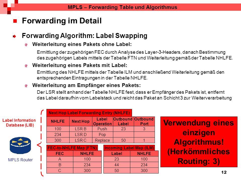 12 MPLS – Forwarding Table und Algorithmus Forwarding im Detail Forwarding Algorithm: Label Swapping Weiterleitung eines Pakets ohne Label: Ermittlung