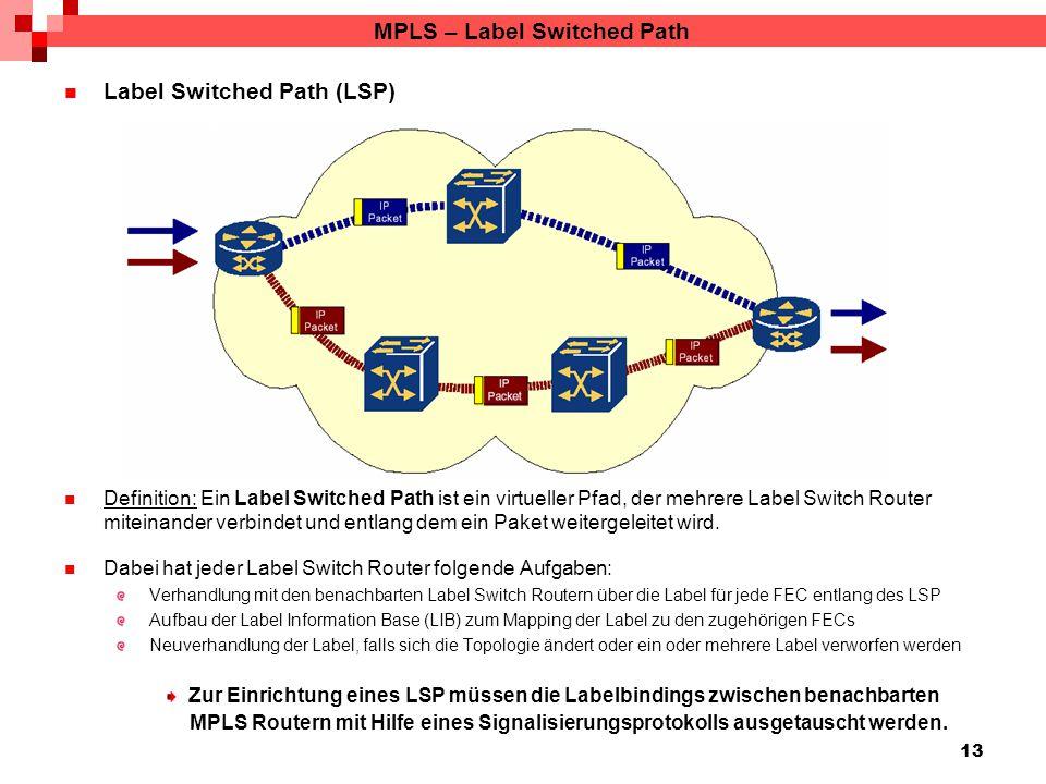 13 MPLS – Label Switched Path Label Switched Path (LSP) Definition: Ein Label Switched Path ist ein virtueller Pfad, der mehrere Label Switch Router miteinander verbindet und entlang dem ein Paket weitergeleitet wird.