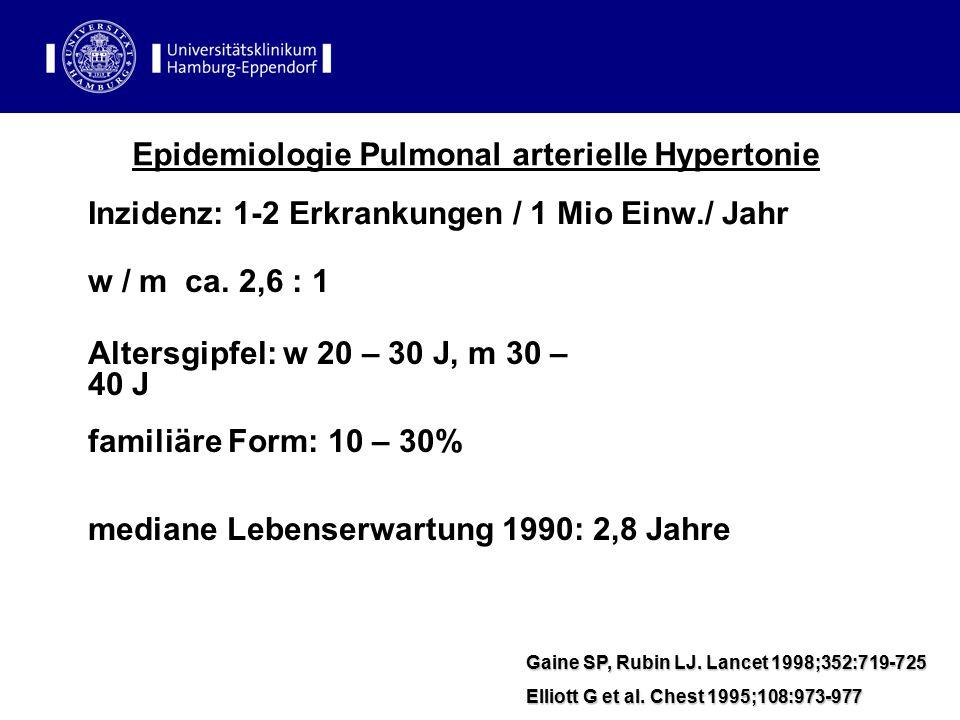 Epidemiologie Pulmonal arterielle Hypertonie Gaine SP, Rubin LJ. Lancet 1998;352:719-725 Elliott G et al. Chest 1995;108:973-977 Inzidenz: 1-2 Erkrank