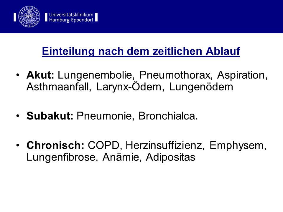 Einteilung nach dem zeitlichen Ablauf Akut: Lungenembolie, Pneumothorax, Aspiration, Asthmaanfall, Larynx-Ödem, Lungenödem Subakut: Pneumonie, Bronchi