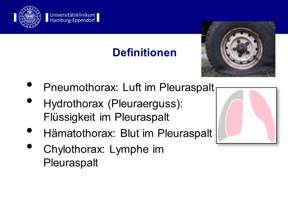 Definitionen Pneumothorax: Luft im Pleuraspalt Hydrothorax (Pleuraerguss): Flüssigkeit im Pleuraspalt Hämatothorax: Blut im Pleuraspalt Chylothorax: L