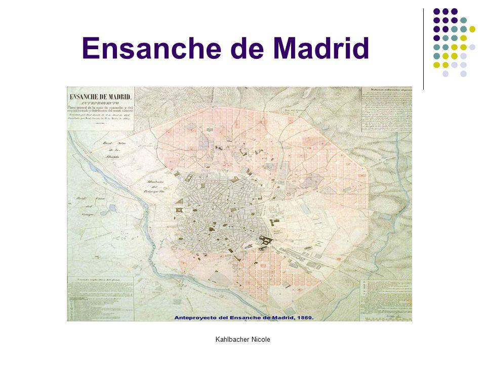 Ensanche de Madrid